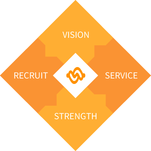 VISION RECRUIT SERVICE STRENGTH